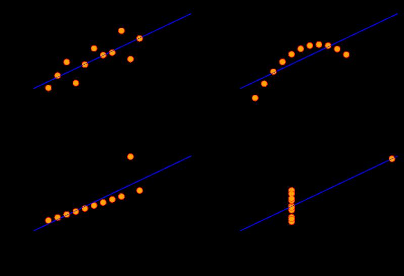 הרביעיה של אנסקומב